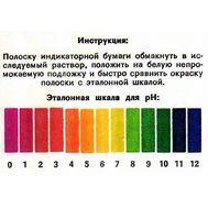Индикаторные полоски pH для воды